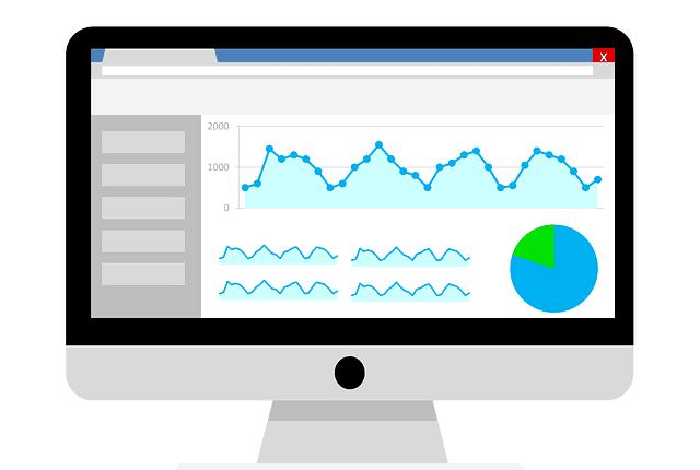 Google Analytics, Google Analytics richtig aufsetzen