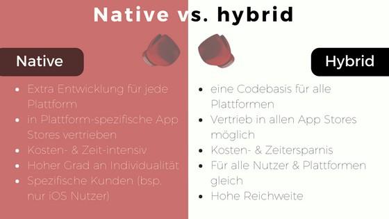 Apps entwickeln, Mobile App entwickeln – Native vs. Hybrid