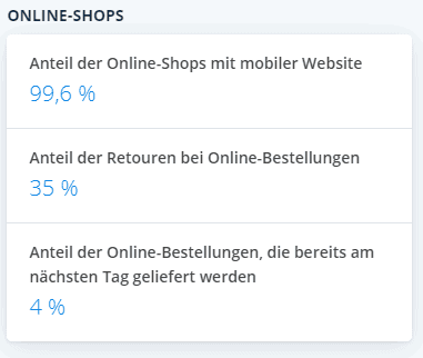 Online-Shopping, 25 Jahre Online-Shopping